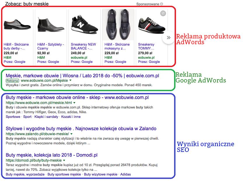 Czym w ogóle jest Google Adwords? Zacznijmy od podstaw